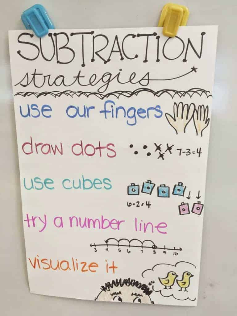 Subtraction strategies anchor chart for kindergarten or first grade!