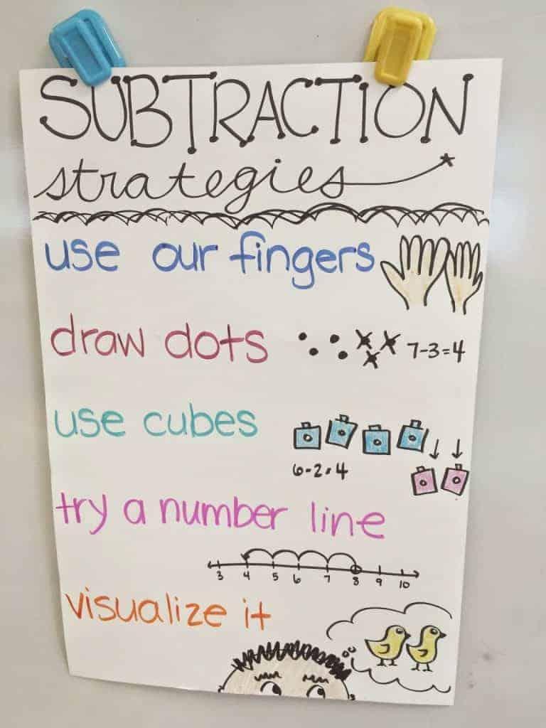Subtraction strategies anchor chart for kindergarten or first grade!