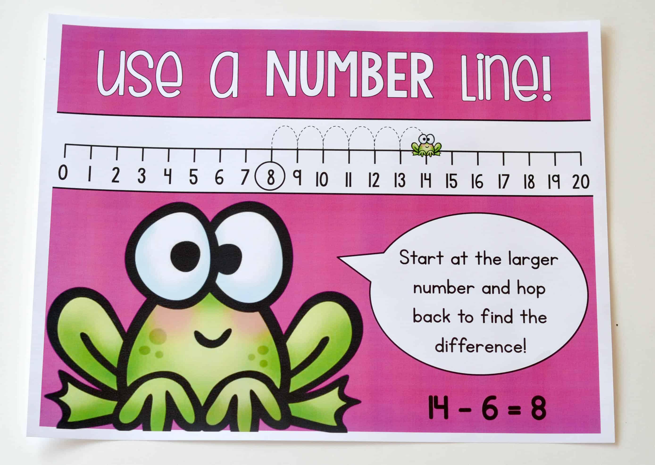 Subtraction Activities for First Grade - Susan Jones