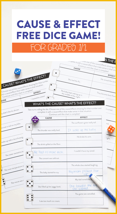 This FREE cause and effect activtiy is perfect for first and second grade students when introducing this skill. Students can play this game with a partner and then compare the answers in whole group! Head on over to the post to grab these cause and effect activities!