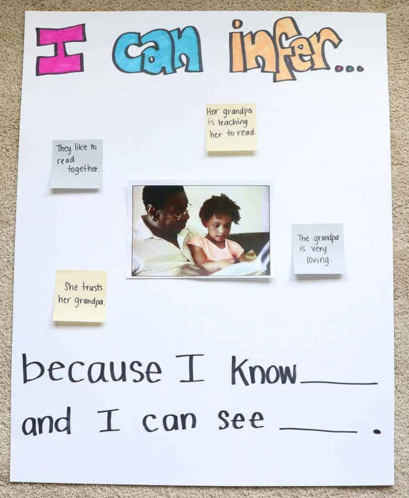Making inferences anchor chart. Head on over to the post to see how I teach first graders to infer using photographs!